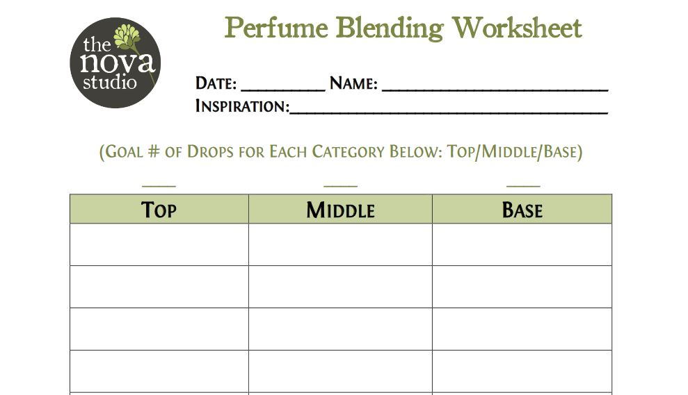 Top Half Perfume Blending Worksheet